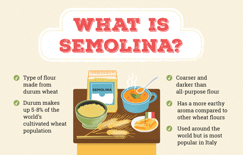 What Is Semolina? - Bob's Red Mill Blog