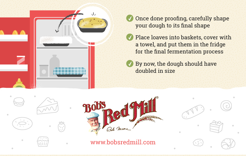 What Is Proofing? - Bob's Red Mill Blog