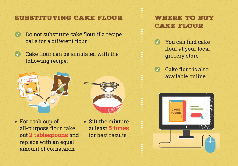 What Is Cake Flour? - Bob's Red Mill Blog