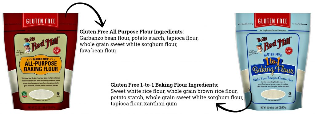 What's the Difference? Gluten Free All Purpose Flour & Gluten Free 1