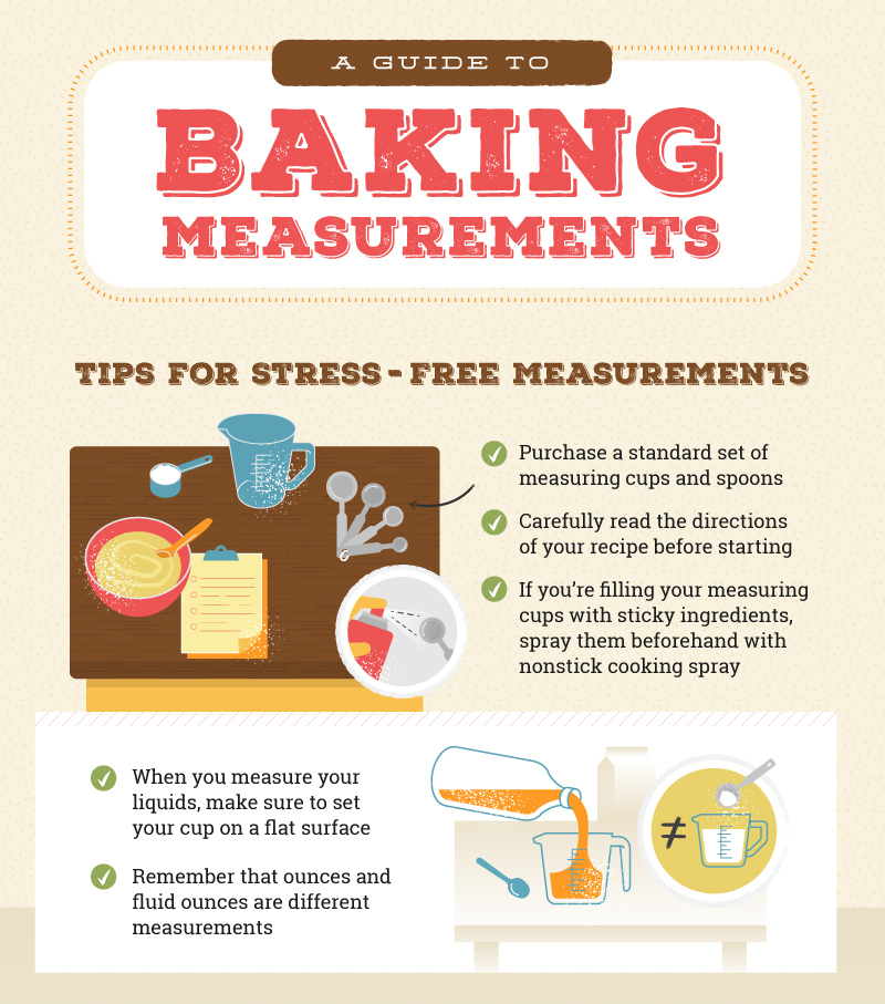 Baking Measurements A Guide Bob S Red Mill
