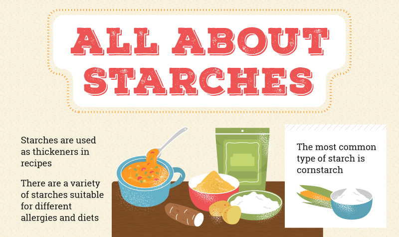 All About Starches - Bob's Red Mill Blog
